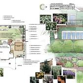 Landscape Design Portland